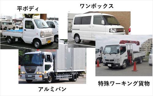 トラックの種類や大きさはいろいろ。運転資格はあるか、要確認