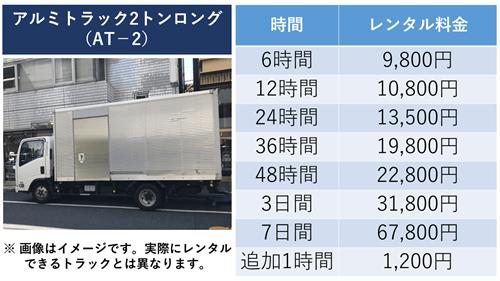 アルミトラック2トンロング(AT-2)料金一覧