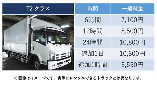 ニコニコレンタカーT2クラストラック料金表