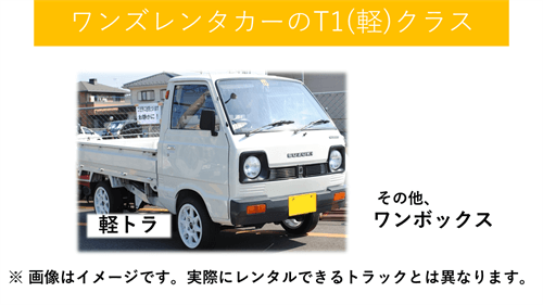 ワンズレンタカーのT1(軽)