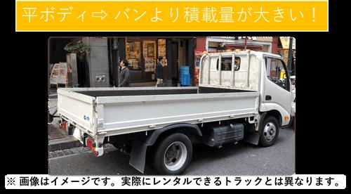 平ボディ→バンより積載量が大きい