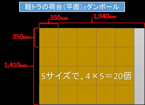 軽トラの荷台(平面)とダンボール