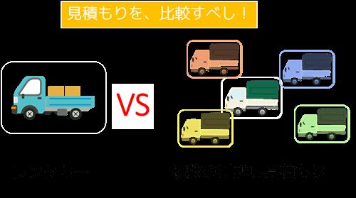 レンタカーVS複数の引越し見積もりを、比較すべし!