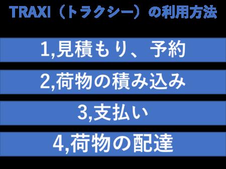 TRAXI(トラクシー)の利用方法